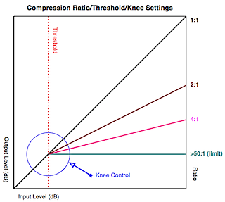 knee-control-threshold_ratioknee-control-threshold_ratio