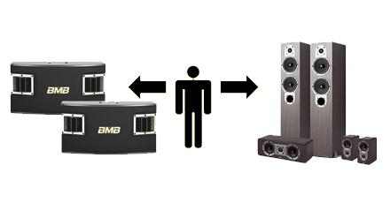 Cách chọn loa phù hợp với hệ thống âm thanh của bạn.