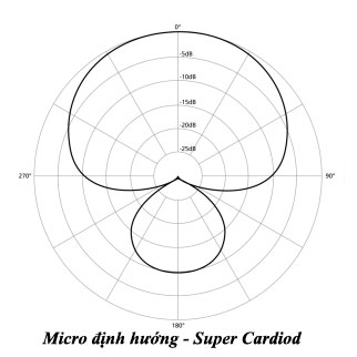 Micro bắt sóng Super Cardiod